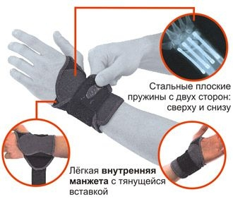 Бандаж на запястье Mueller Hg80 Precision Wrist Brace