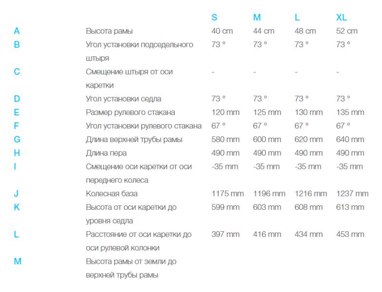 Электровелосипед Haibike (2019) Sduro FullNine 3.0 (48 см)