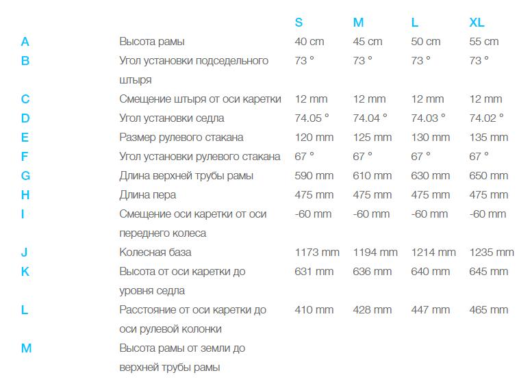 Электровелосипед Haibike (2019) Sduro HardNine 1.0 (45 см)