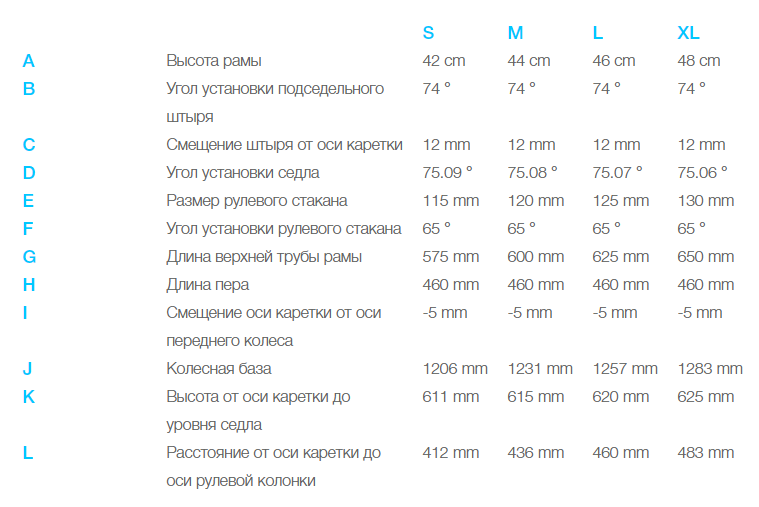 Электровелосипед Haibike (2019) Xduro Nduro 6.0 (44 см)