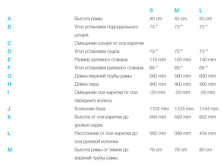 Электровелосипед Haibike (2018) Xduro FullSeven Carbon 9.0 500Wh 11s XT (45 см)