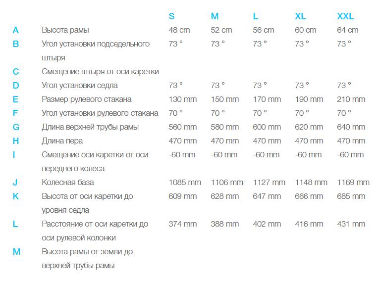 Электровелосипед Haibike (2018) Sduro Cross 4.0 men 400Wh 10s Deore (56 см)